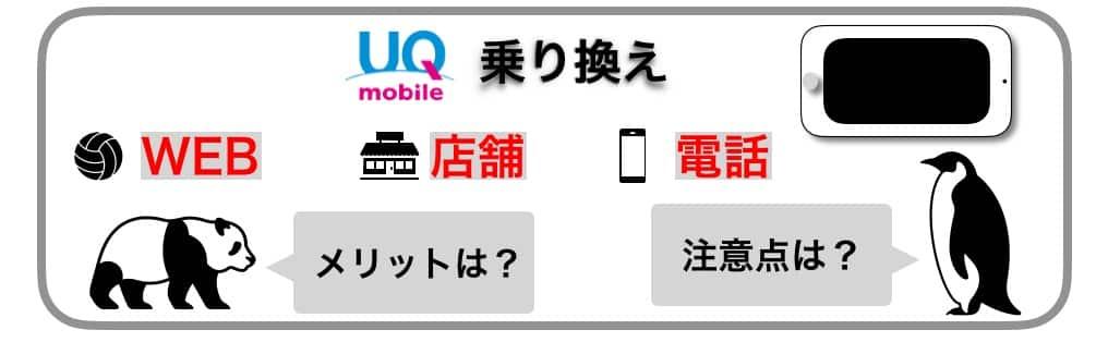 UQモバイルへ乗り換える時のメリットと注意点